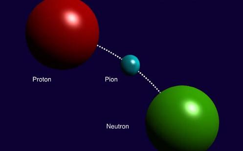 Пион считали переносчиком сильного взаимодействия