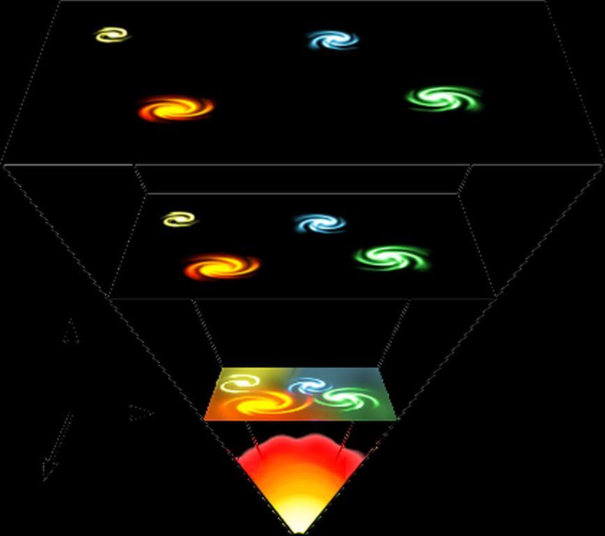 Расширение Вселенной увеличивает расстояния между галактиками