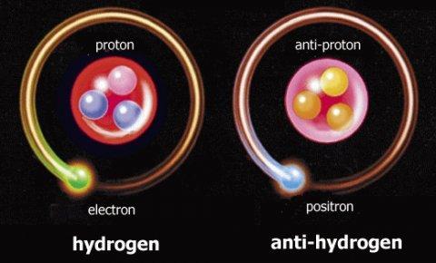 Электрон захватывается на орбиту протоном