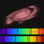 Красное смещение далекой галактики