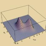 Ограничичения из ситеза ядер от Большого Взрыва на количество разновидностей нейтрино